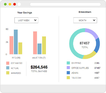 Web screen of Savings dashboard with Bar graph and pie chart